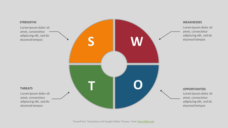 SWOT Analysis Infographic Powerpoint Template with Sectors